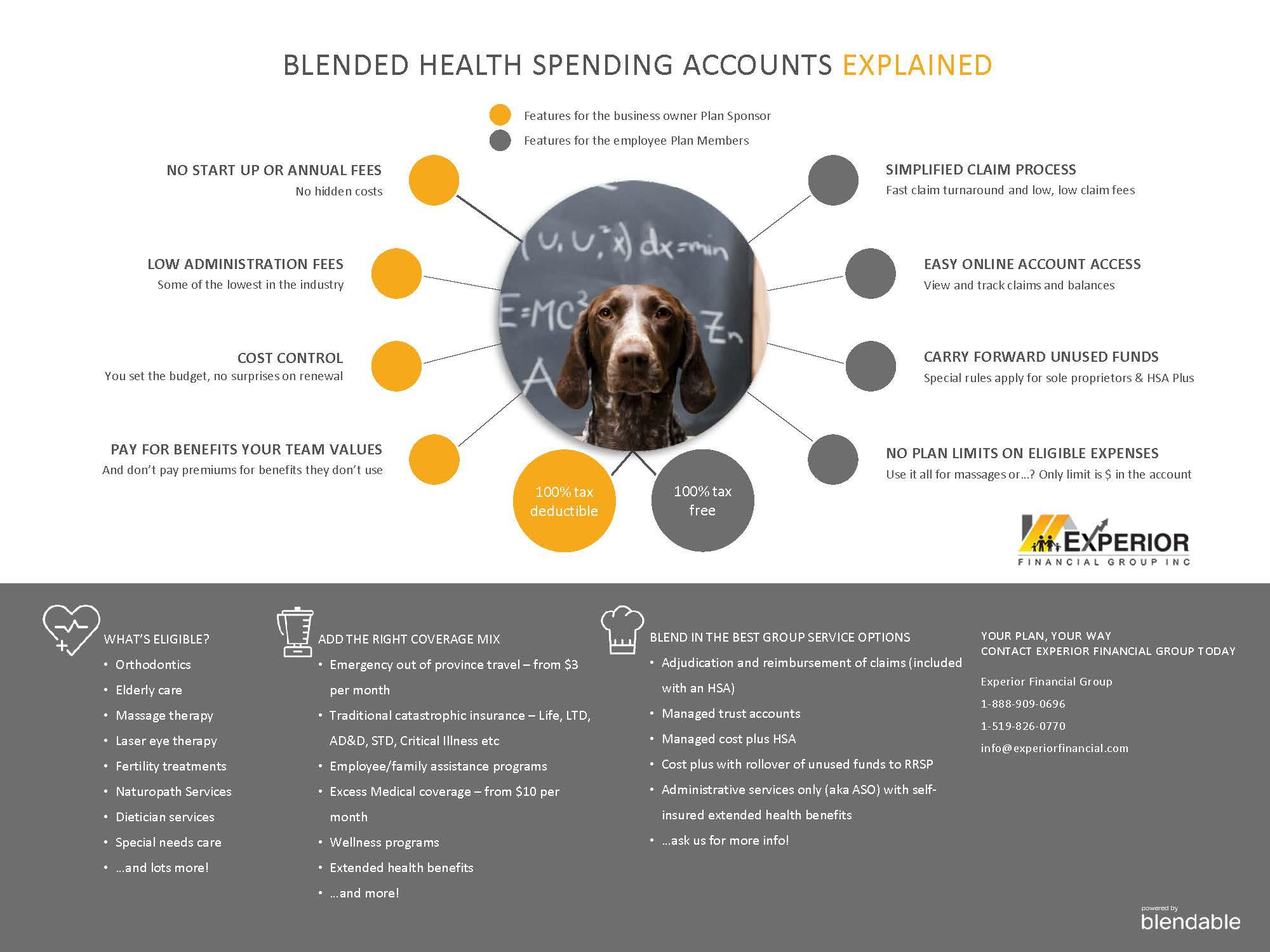 Exceptional Benefits Of Having Health Spending Account